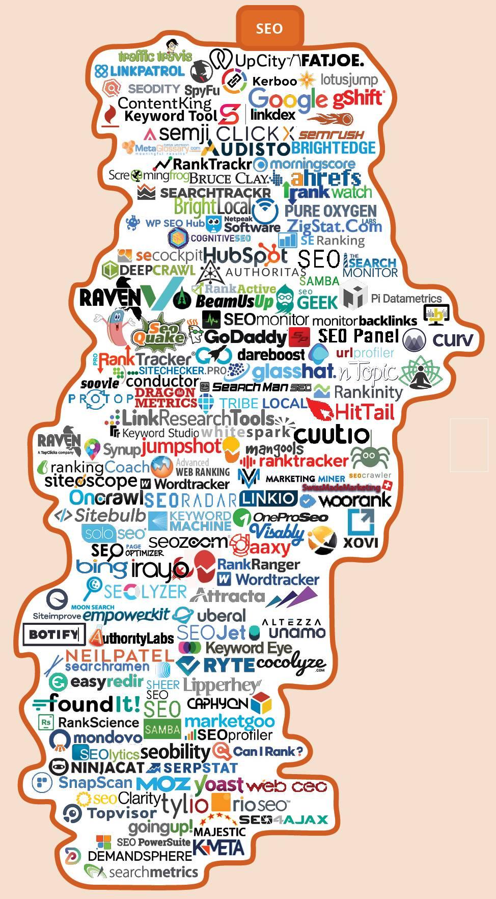 chiefmartec.com によるマーケティングテクノロジ勢力図の SEO カテゴリ内の 100 社以上のロゴ