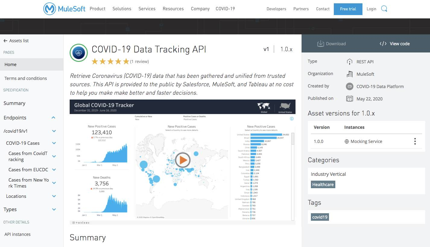 COVID-19 Data Tracking API available on the Anypoint Exchange
