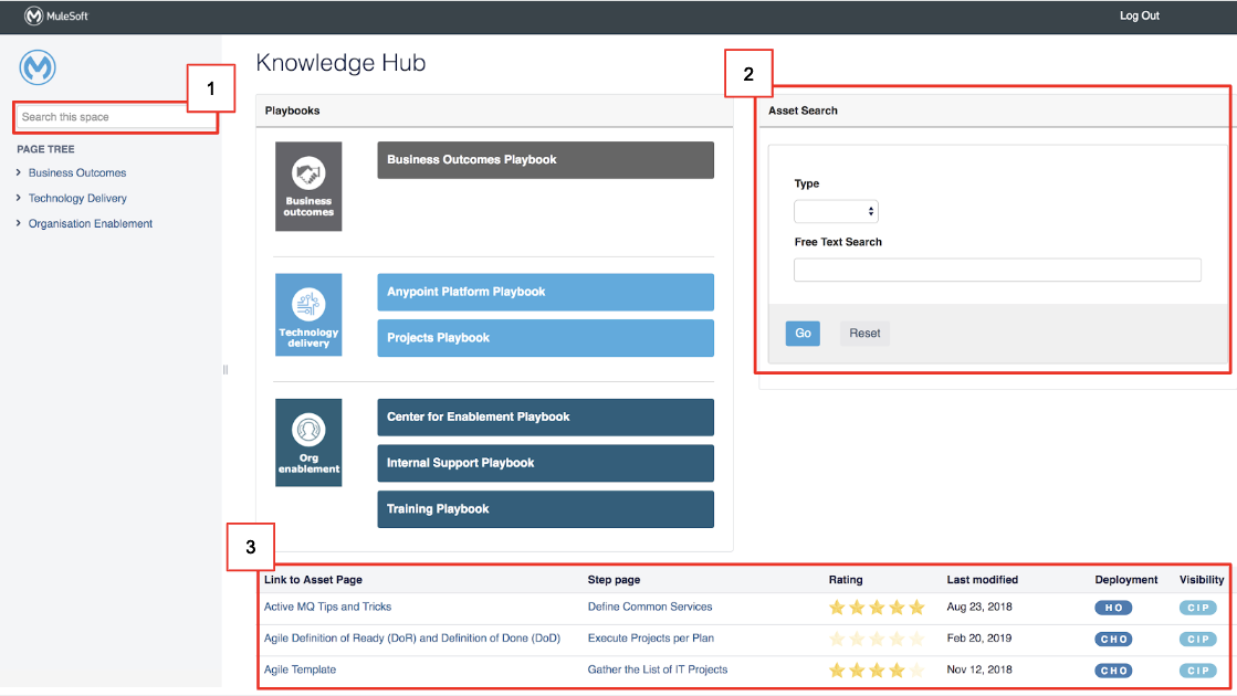 Screenshot of Catalyst Knowledge Hub and the different ways to search for assets