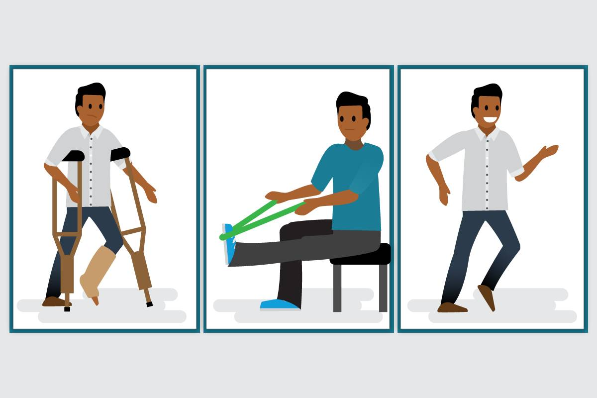 In the first frame, a man recovers from a broken leg in a cast and on crutches; in the second frame, he strengthens his leg with physical therapy; and in the third frame, he walks without a cast or crutches and with a smile on his face.