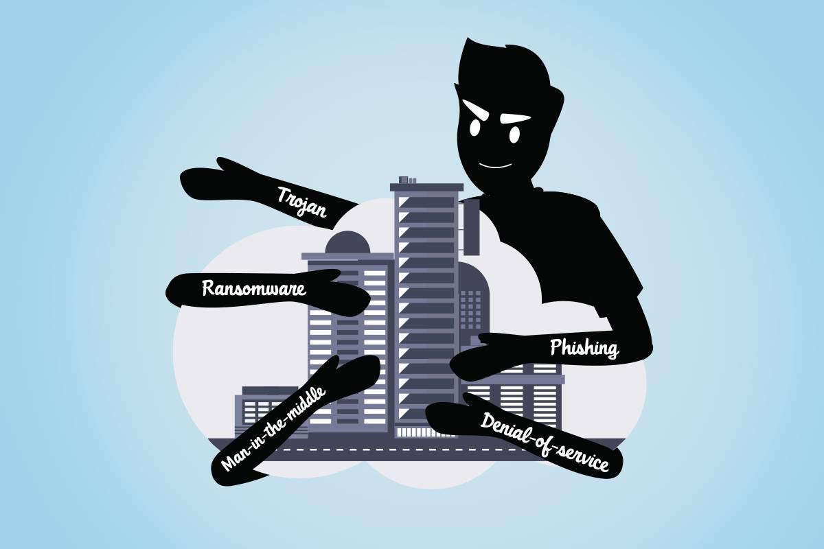 Um invasor está procurando maneiras de entrar e atacar uma rede com várias alternativas como cavalo de troia, ransomware, man-in-the-middle, phishing e negação de serviço.