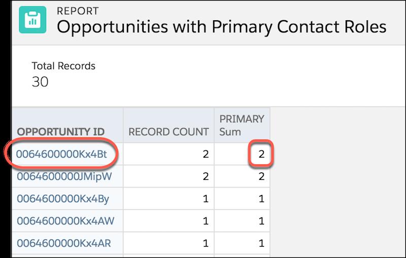 Bericht 'Opportunities mit primären Kontaktrollen'