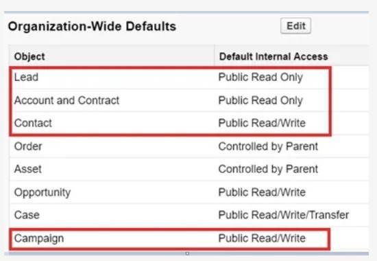 Screenshot of Organization-Wide Defaults.