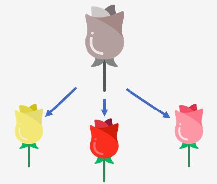 Uma flor com cor esmaecida representando uma classe, com três pequenas flores abaixo dela representando as instâncias da classe.