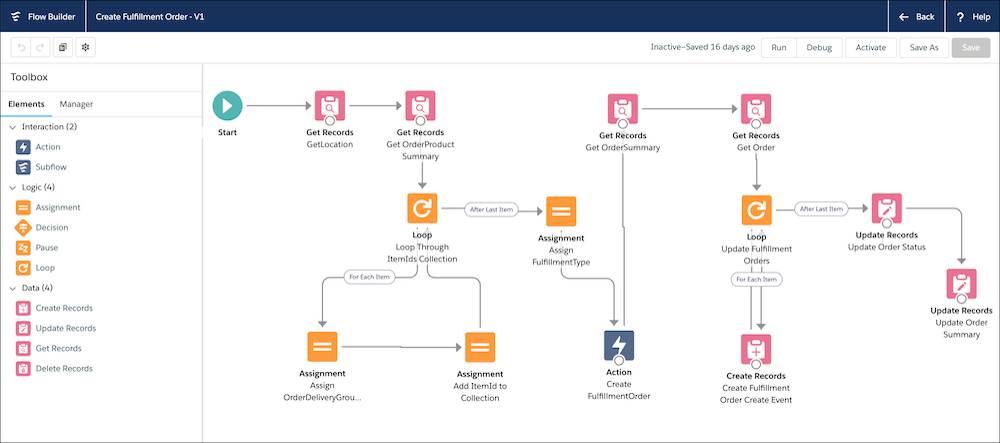Flow Builder showing Create Fulfillment Order sample flow.