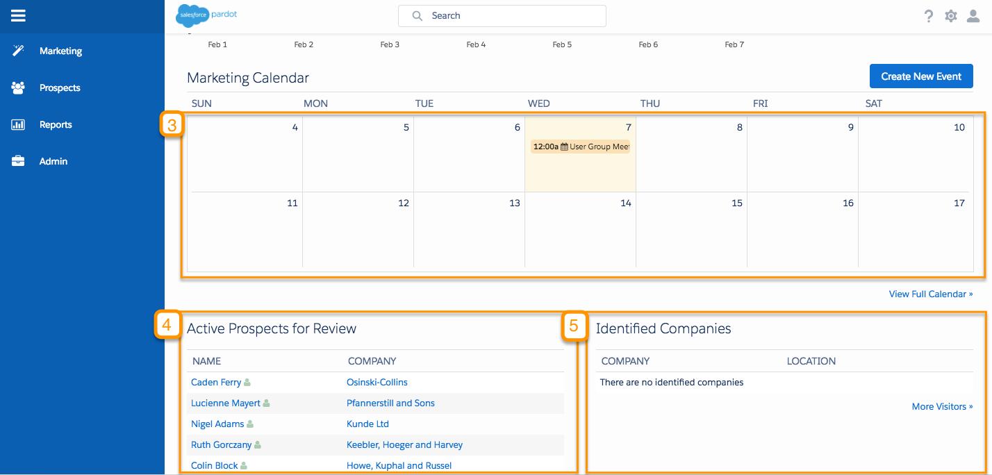 Pardot ダッシュボード。[マーケティングカレンダー]、[レビュー対象のアクティブプロスペクト]、[識別された会社] のリストが強調表示されています。