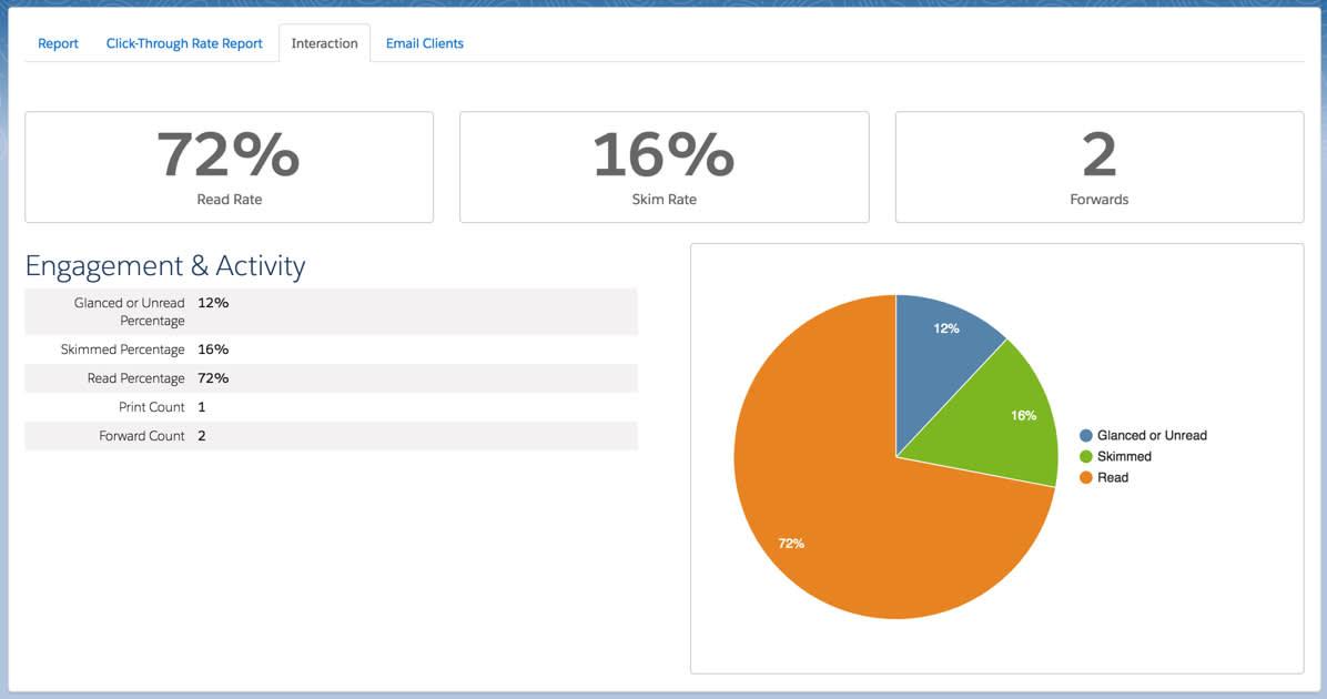 エンゲージメントおよびアクティビティレポートには、受信者がどのようにどのぐらい長くメールを操作していたかが記録される。