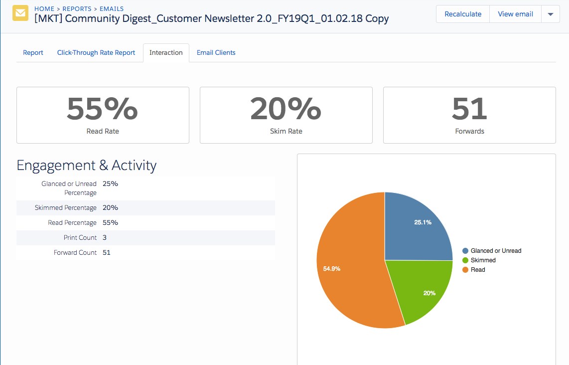 The engagement and activity report records how recipients interacted with your email and for how long