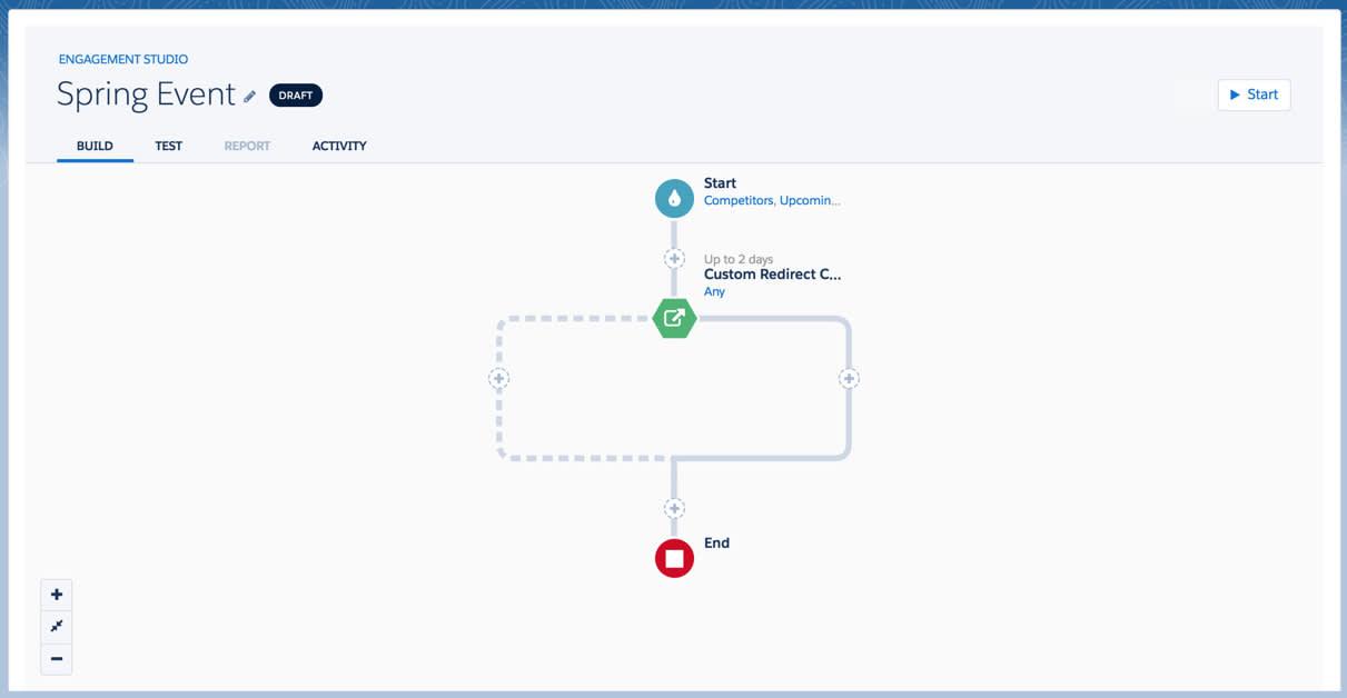 カスタムリダイレクトを確認するトリガーを表示する Engagement プログラム。
