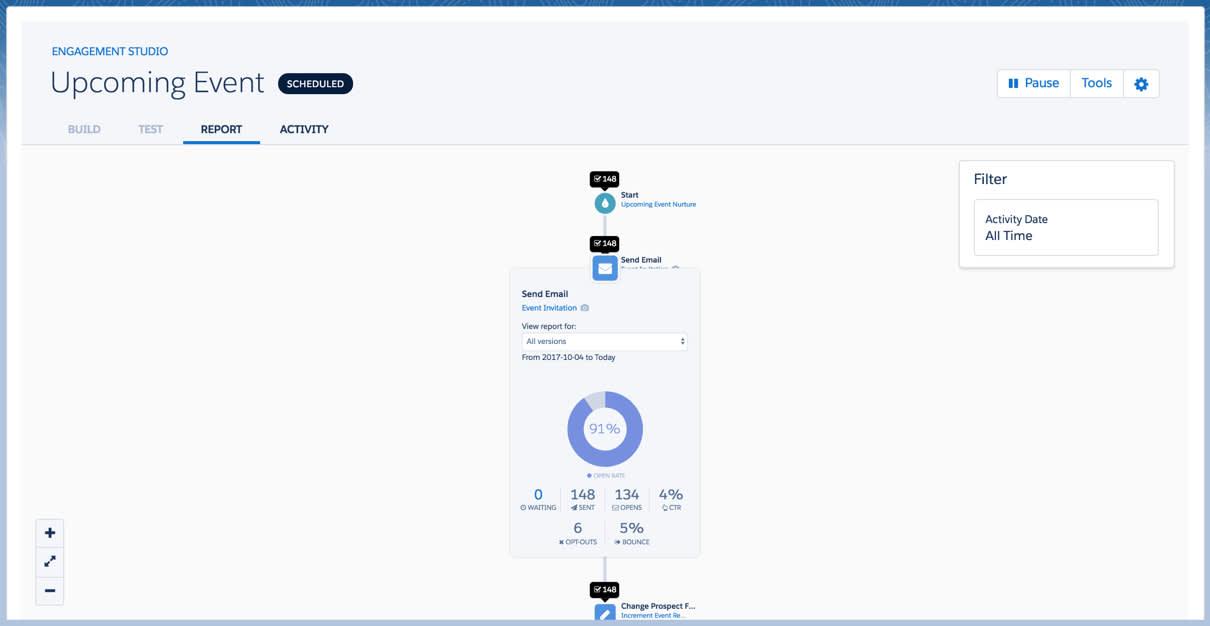 Engagement プログラムのロジックは、レポート統計の概要を含むツールチップと共に表示されます。