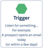 Trigger icon with description of what a trigger does. Triggers listen for something.