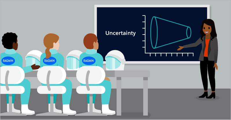 Three astronauts representing the customer look at a blackboard, where the partner teaches them about the Cone of Uncertainty.