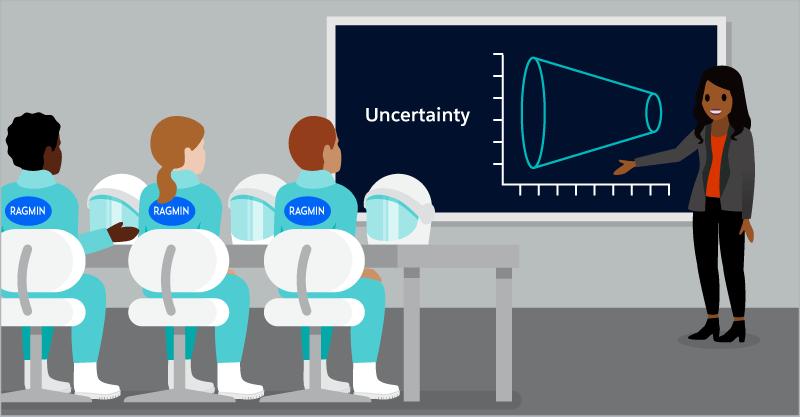 """Drei Astronauten, die für den Kunden stehen, schauen auf eine Tafel, an der die Partnerin ihnen den """"Cone of Uncertainty"""" erklärt."""