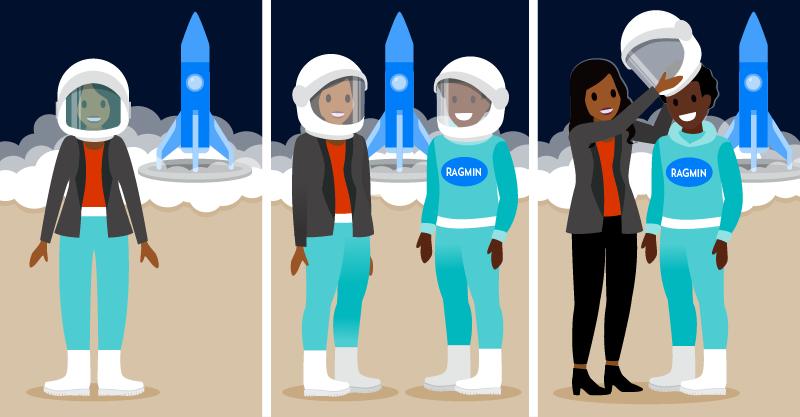 O quadro à esquerda mostra o parceiro como astronauta. O quadro do centro mostra o parceiro e o cliente como astronautas. O quadro à direita mostra o parceiro aconselhando o cliente a ser o astronauta.