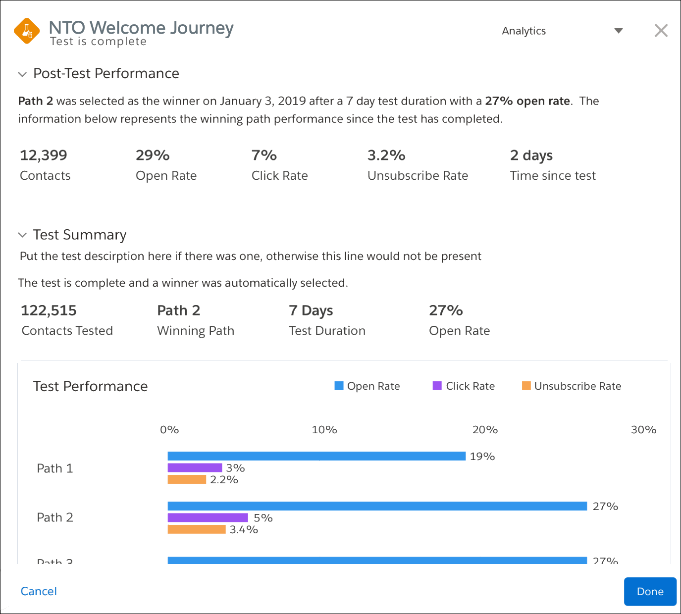 NTO Post-Test Summary screen with performance results.
