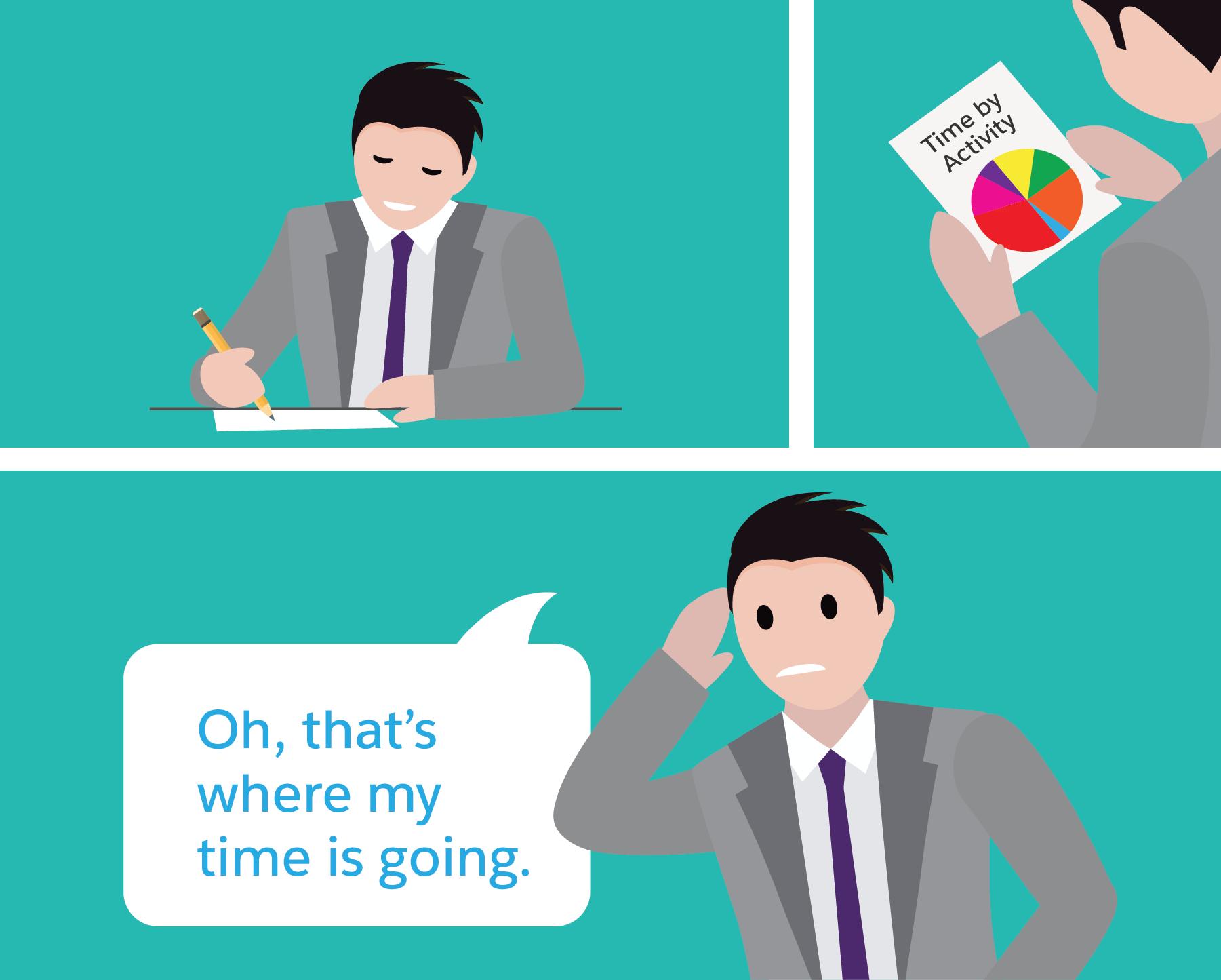 Pessoa rastreando o tempo por atividade e descobrindo onde está gastando esse tempo