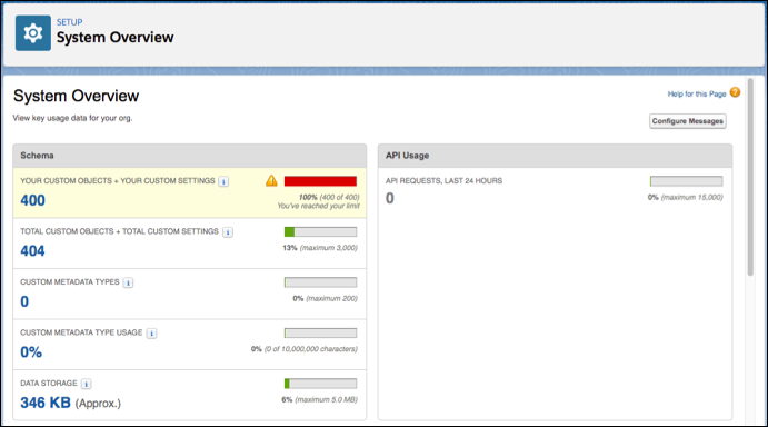 The System Overview screen showing the custom objects and custom settings counts for an org.