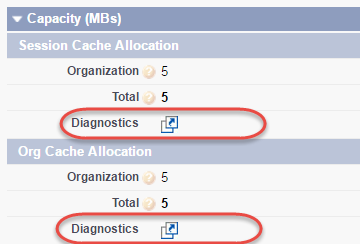 Partition page contains links to the diagnostics pages for each cache type