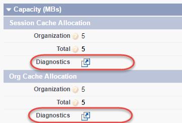 A página da partição contém links para as páginas de diagnóstico de cada tipo de cache