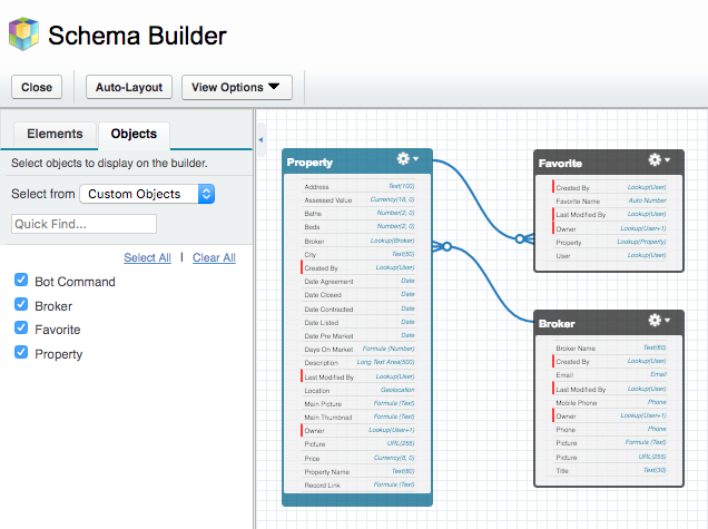 The schema builder interface.
