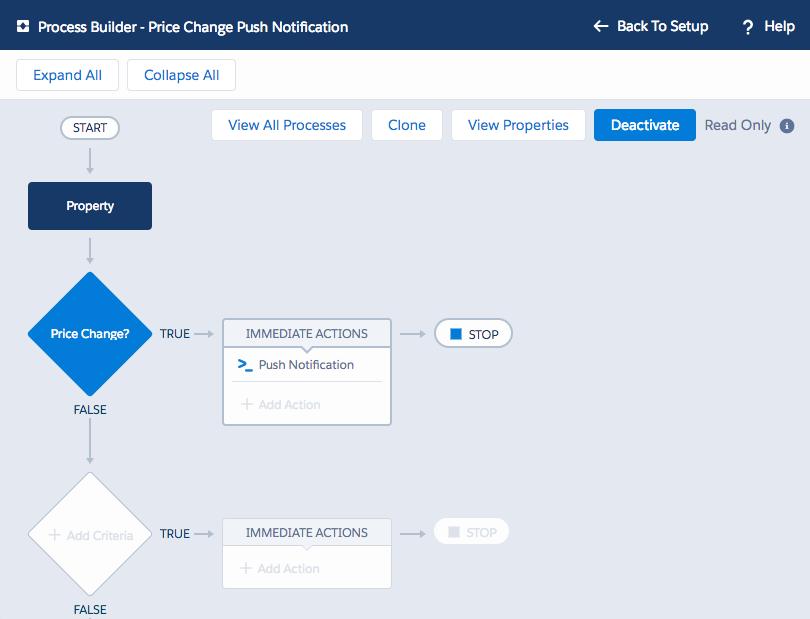 Interfaz de Process Builder