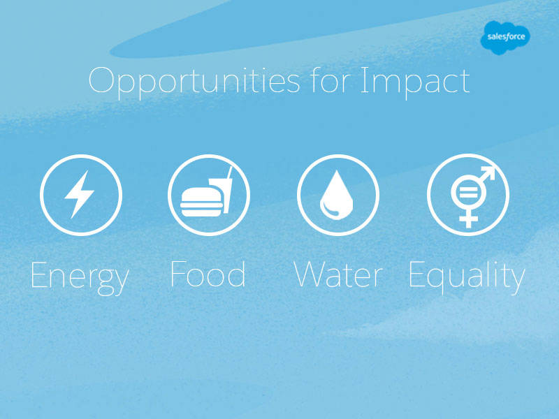 The biggest opportunities for environmental impact are: energy, food, water, and equality.