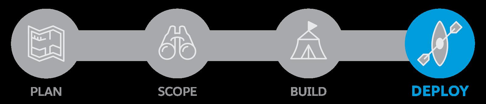 Illustration einer Karte, eines Fernglases, eines Zelts und eines Kajaks.
