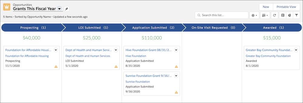 A Kanban view of grants for this fiscal year