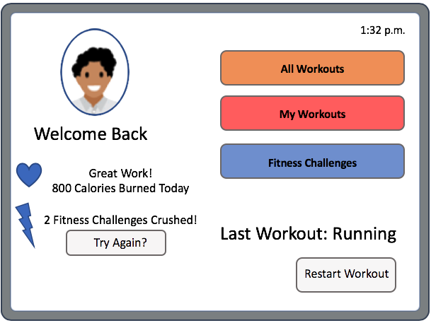 The treadmill UI uses the data received from the FitBit API to update the user on his current status.