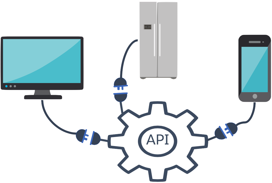 Image d'un ordinateur de bureau, d'un réfrigérateur et d'un téléphone portable connectés à une API sous forme d'icône d'engrenage.