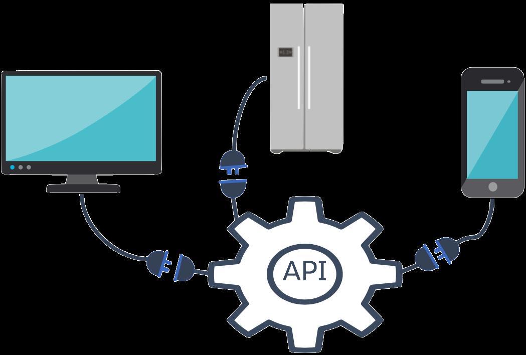 デスクトップ、冷蔵庫、携帯電話がそれぞれ「API」と記載された歯車アイコンに接続されている画像