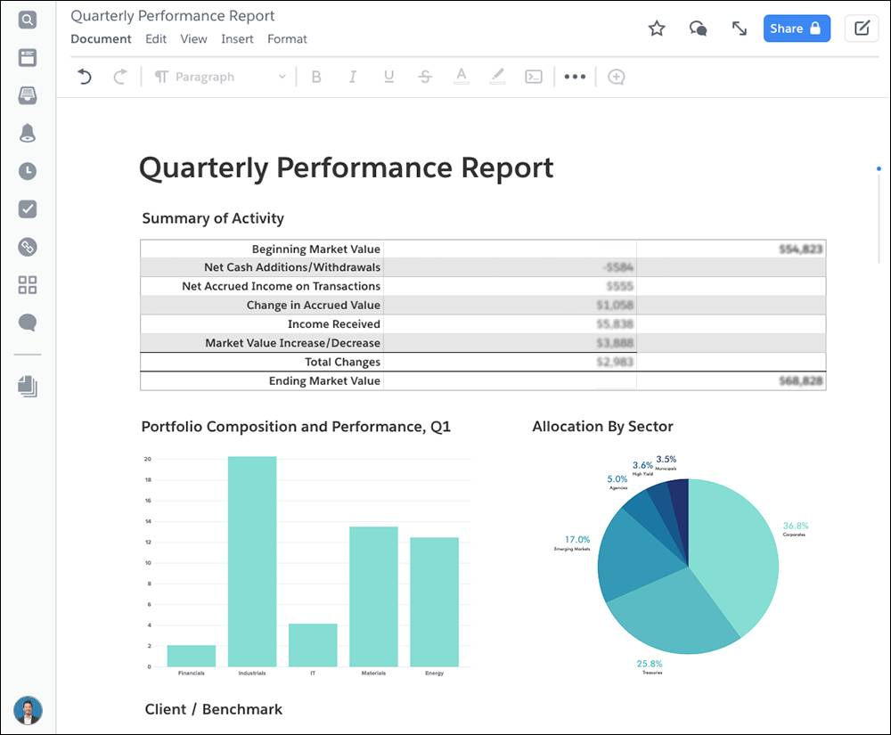 A Quarterly Performance Report document with graphs.