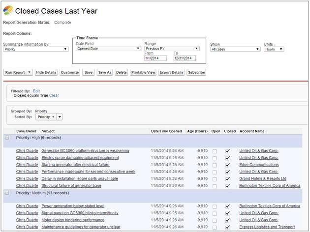 Example of summary report