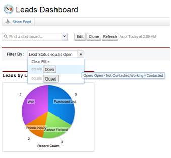 Filtered leads dashboard example