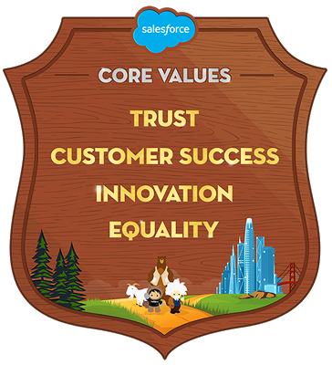 Brasão da Salesforce com Valores Essenciais de Confiança, Sucesso do Cliente, Inovação, Igualdade.