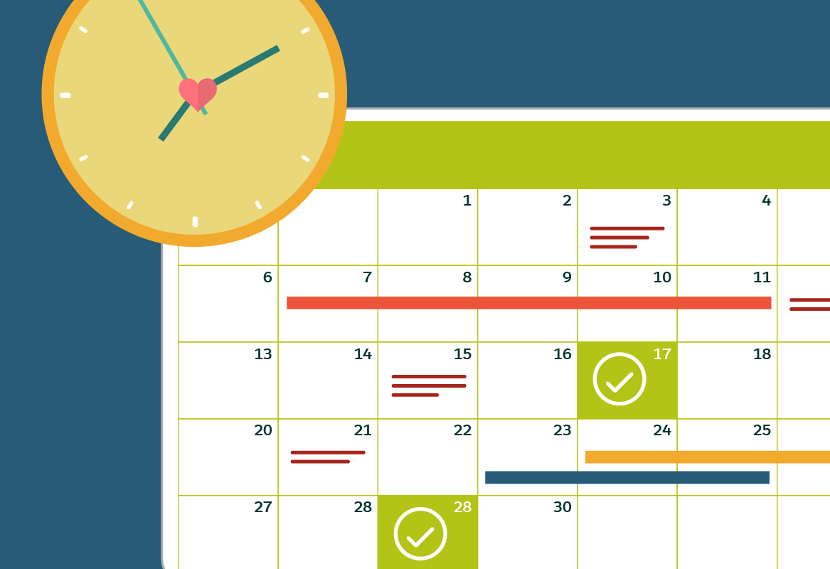 Calendar with Milestones highlighted, and clock representing amount of time required to implement.
