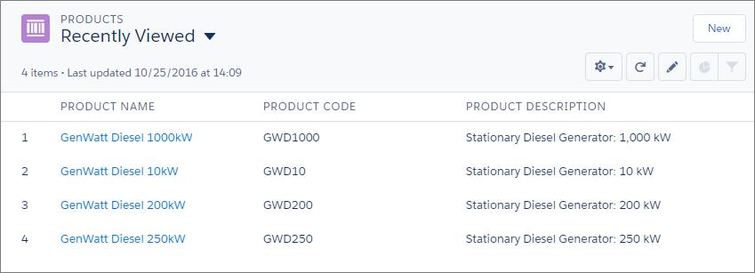 Lista de produtos