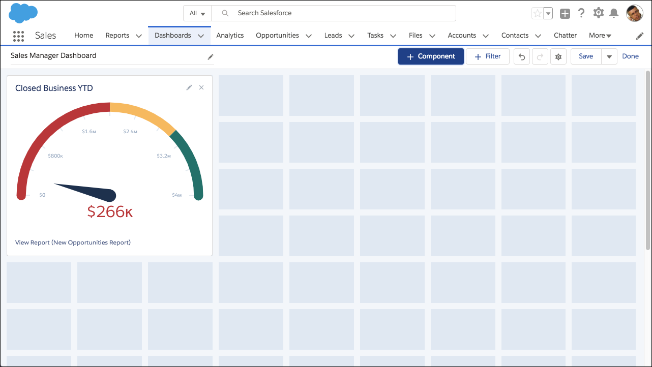 The dashboard as it appears on the Edit Dashboard page