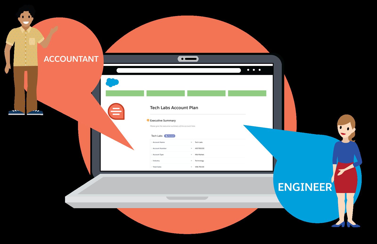 Salesforce Anywhere のアカウントプランのモックアップ。中央から 2 つの吹き出しが出ています。1 つはサンゴ色で、もう 1 つは Salesforce のような青です。一方の吹き出しには、ペンを手に持って考えているエンジニアの画像が付いています。もう一方には話しているアカウントエグゼクティブの画像があります。