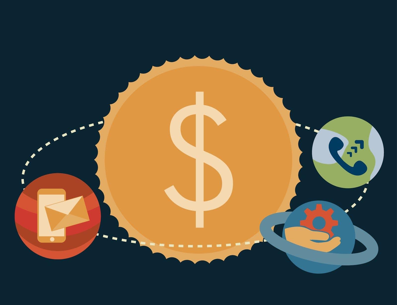 As atividades de vendas e serviço são como planetas que gravitam em torno da cobrança e do reconhecimento de receita.