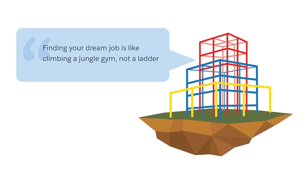 Finding your dream job is like climbing a jungle gym, not a ldadder