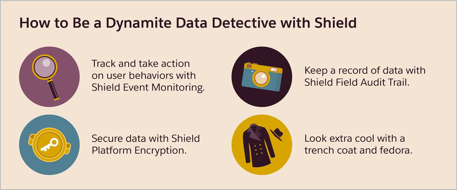 How to be a dynamite data detective with shield: Track and take action on user behaviors with Shield Event Monitoring, secure data with shield platform encryption, keep a record of data with shield field audit trail, and look extra cool with a trench coat and fedora