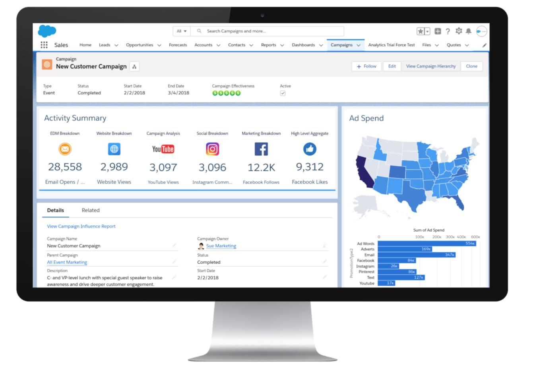 Painel de eventos de lançamento executivo do Einstein Analytics trazido para o objeto Campanha no Salesforce.