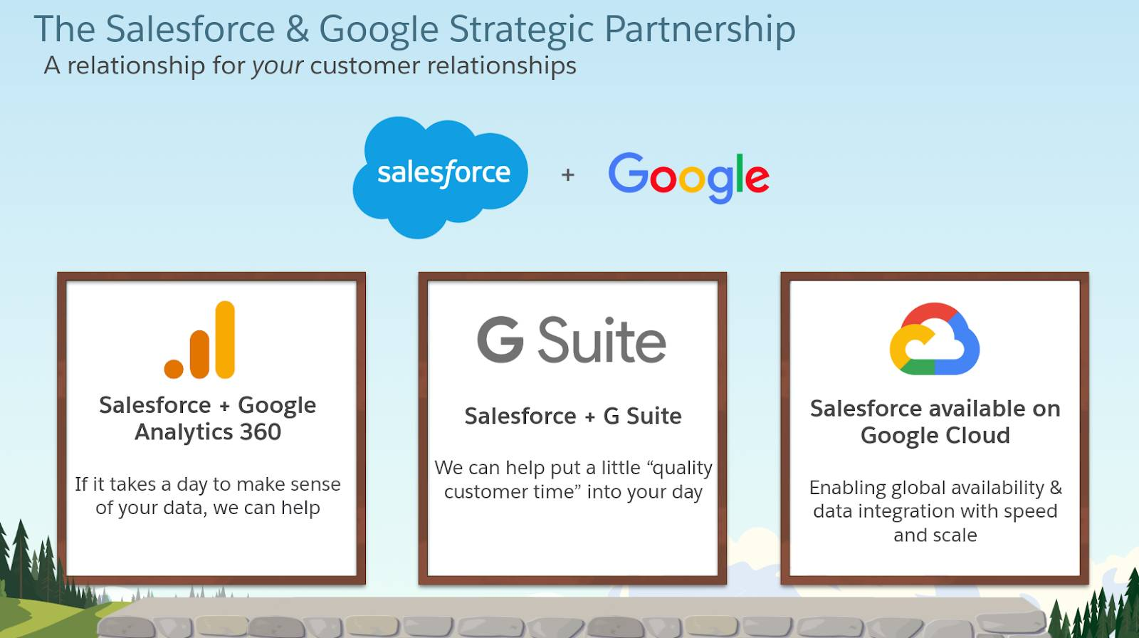 The Salesforce and Google Strategic Partnership is focused on the integration with the Google Marketing Platform, G Suite, availability on Google Cloud, and enabling you to better know your customer.