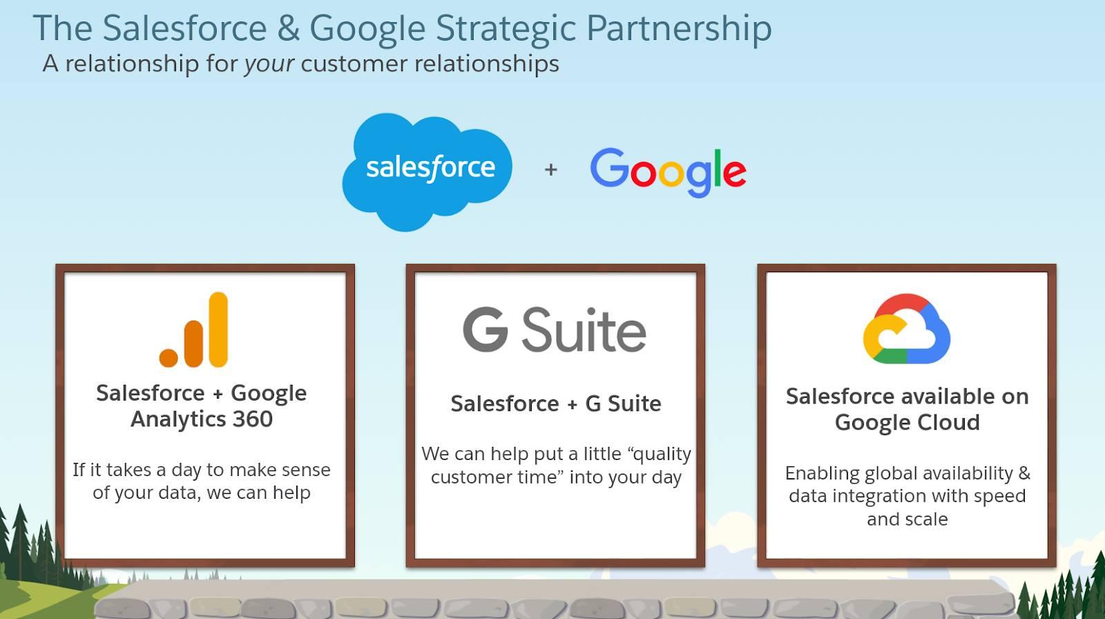 Bei der strategischen Partnerschaft zwischen Salesforce und Google liegt der Schwerpunkt auf der Integration mit der Google Marketing Platform (G Suite), der Verfügbarkeit in der Google Cloud und der Möglichkeit, Ihre Kunden besser kennenzulernen.