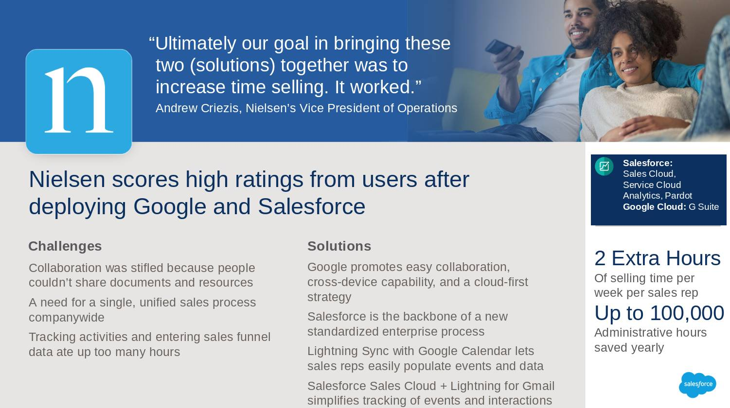 """Corresponding table for """"Nielsen scores high ratings from users after deploying Google and Salesforce."""