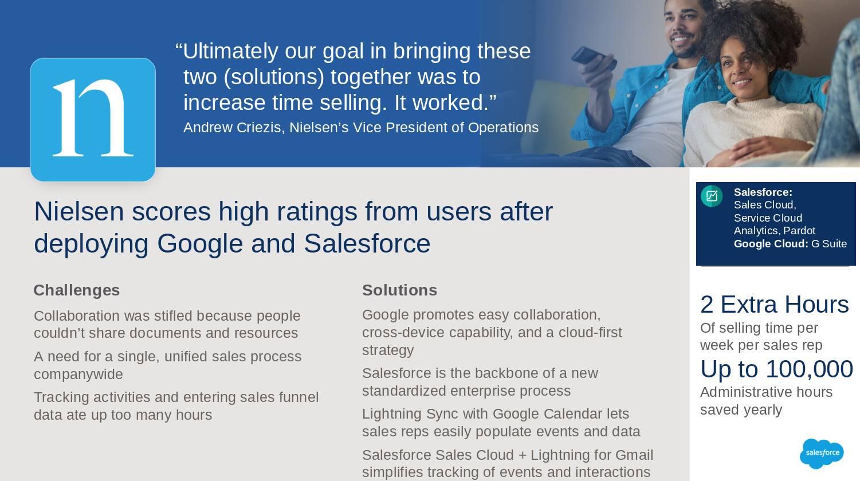 """Tabela correspondente para """"A Nielsen recebe ótimas avaliações de usuários depois de implantar o Google e o Salesforce""""."""