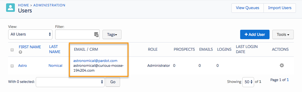 Users page, showing  a user's Salesforce and Pardot accounts together in the Email/CRM column