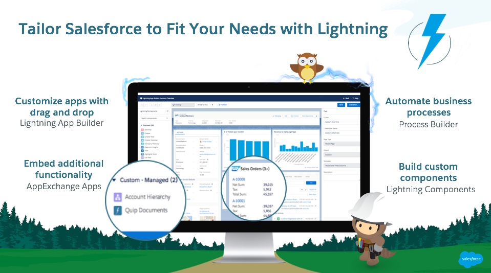 This shows how easy it is to customize Salesforce yourself with the Lightning App Builder Module