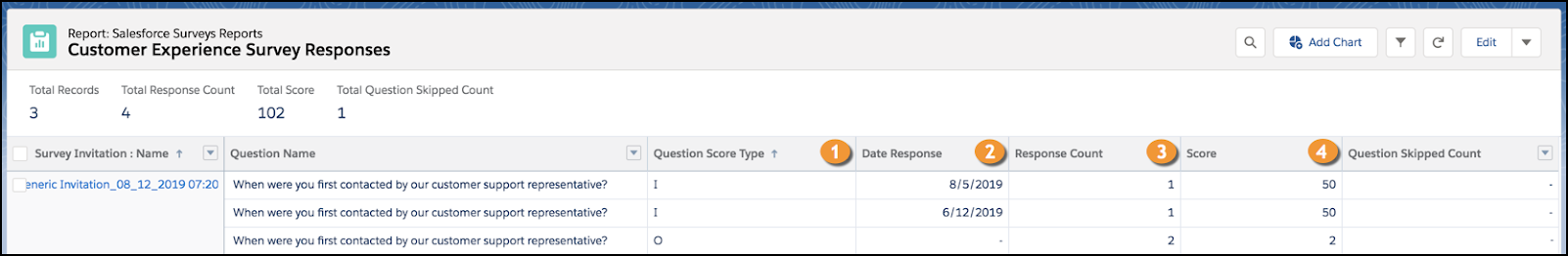 A sample report containing responses for date question type.